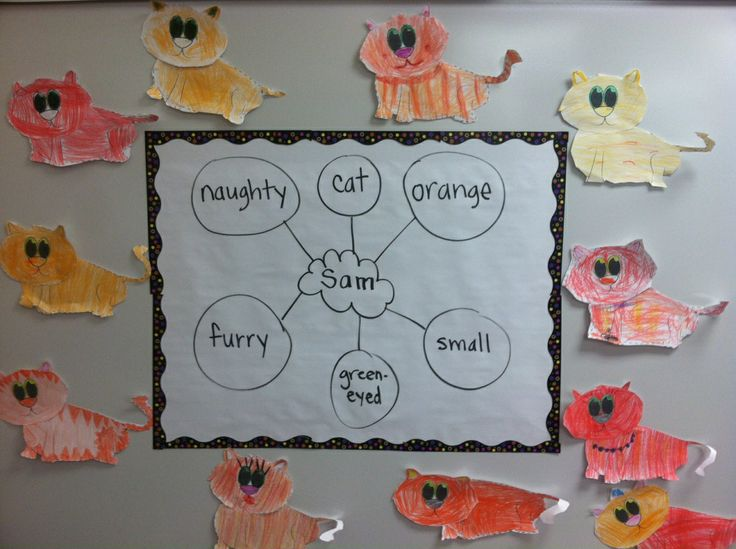 Unit1 Week 1 Reading Street Sam, Come Back! craft and bubble map describing the character. http://www.teacherspayteachers.com/Product/Sam-Come-Back-Craft-872284