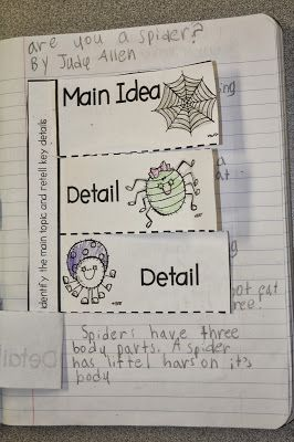 The Razzle Dazzle Classroom: Great idea for organizing student writing in journals. Main idea and details