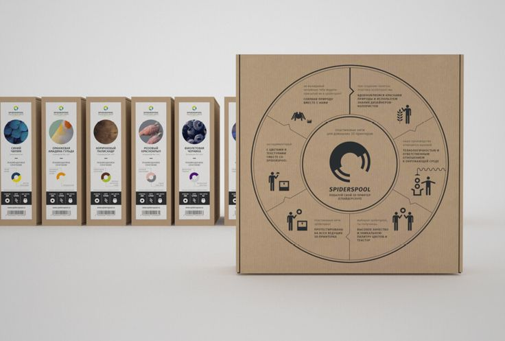 archventil_spiderspool_packaging (3) #archventil #spiderspool #brandidentity #visualidentity #3dprinting #filament #manufacturer #packaging #box #lable #sticker #graphics #icon #infographics #spool #kraft #black