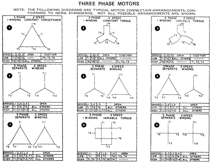 3 phase motor wiring diagram 6 leads 3 image 12 30 1876 1447 tools on 3 phase motor wiring diagram 6 leads