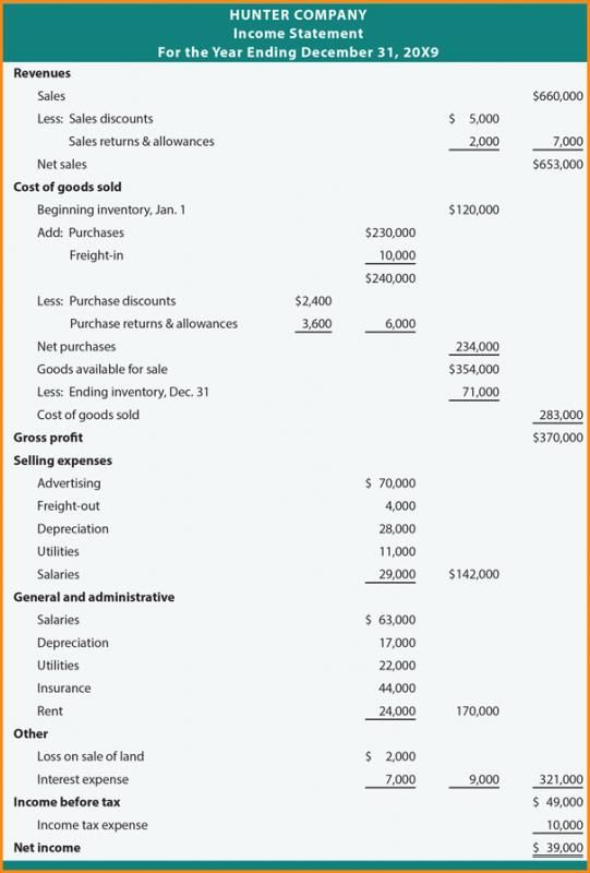 multi step income statement template