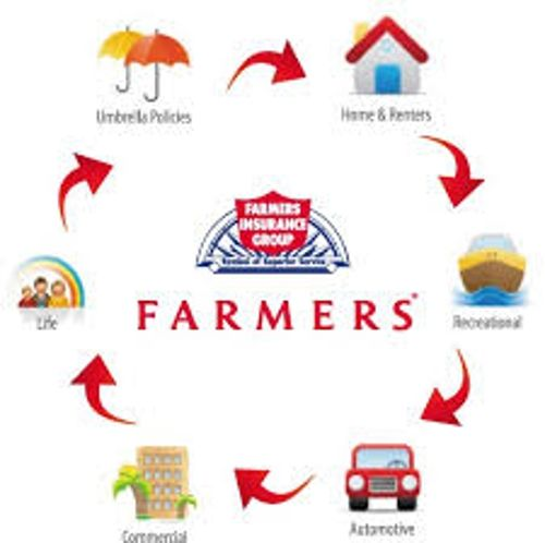 Countrywide Insurance Free Quote: 211 Best Best Job Ever! Farmers Insurance In Toledo
