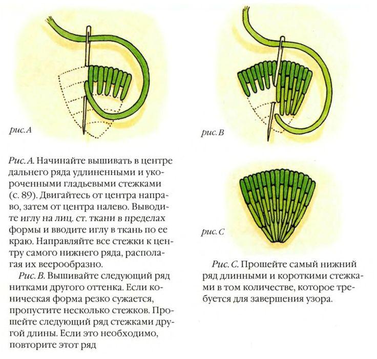 Handmade-kursy ,wzory ,tutoriale: Haft płaski-ściegi część 1