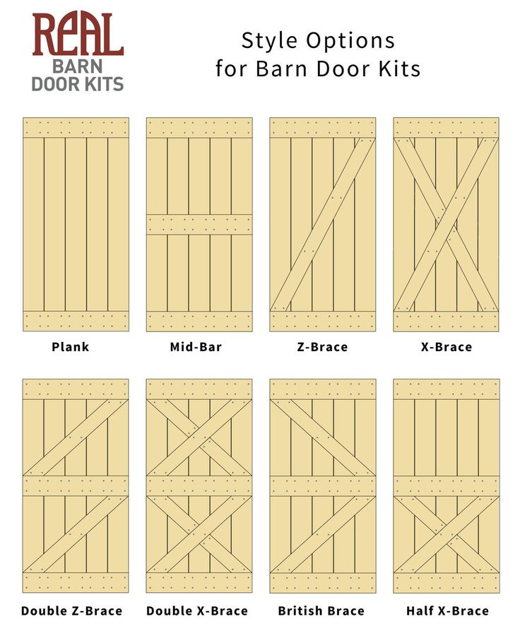 Barn door designs woodworking projects plans for Diy barn plans