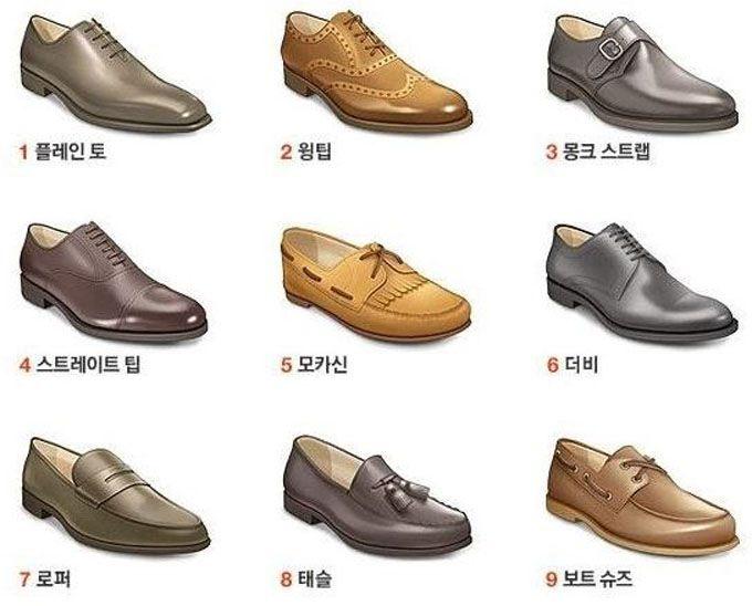 플레인 토, 윙팁,몽크스트랩, 스트레이트 팁, 모카시신, 더비 , 로퍼, 태슬, 보트슈즈 신발 9종류 입니다. (남성 구두)
