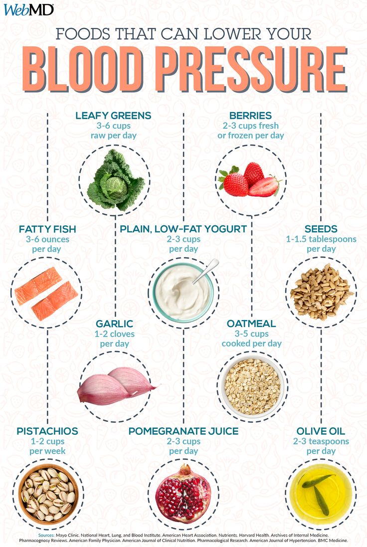 Slideshow 13 Foods That Lower Blood Pressure High blood