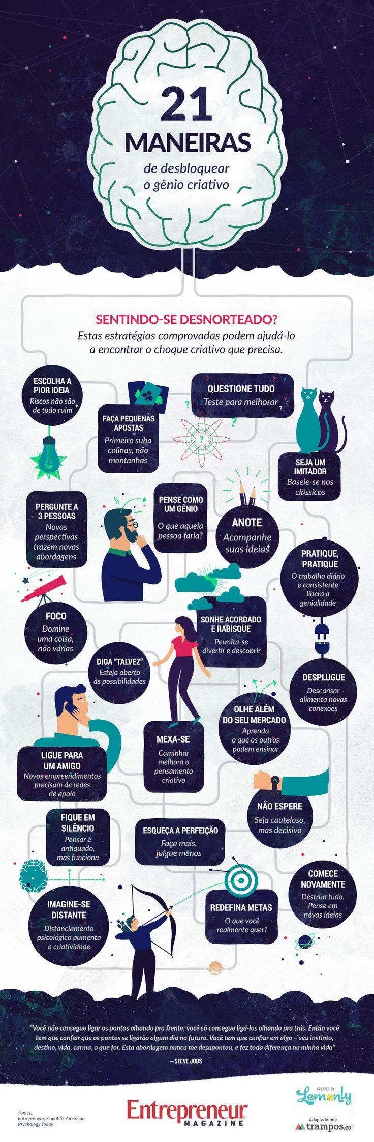Infográfico: 21 maneiras de encontrar a inspiração