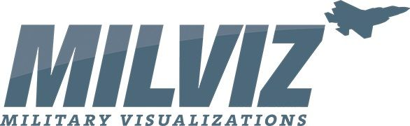Milviz developers of helicopters for helicopter Simulators talk to PChelicopters.com
