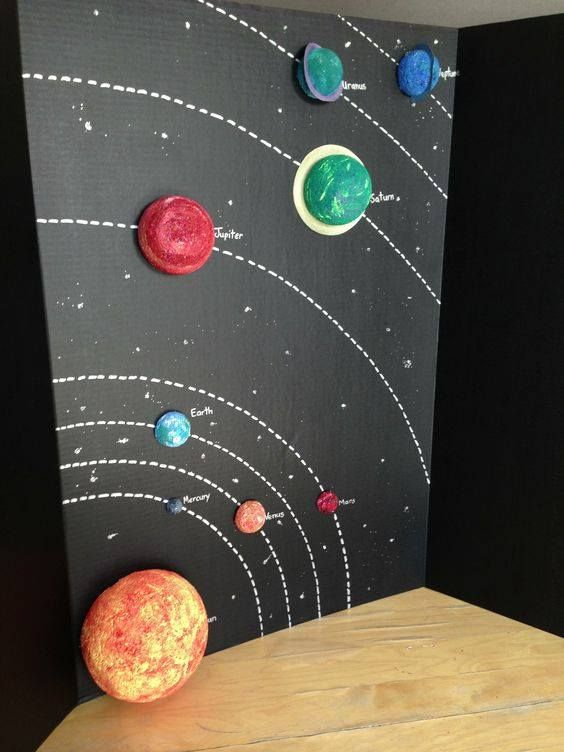 solar system planets craft , sun, moon, stars planets theme for preschoolers (23) | funnycrafts