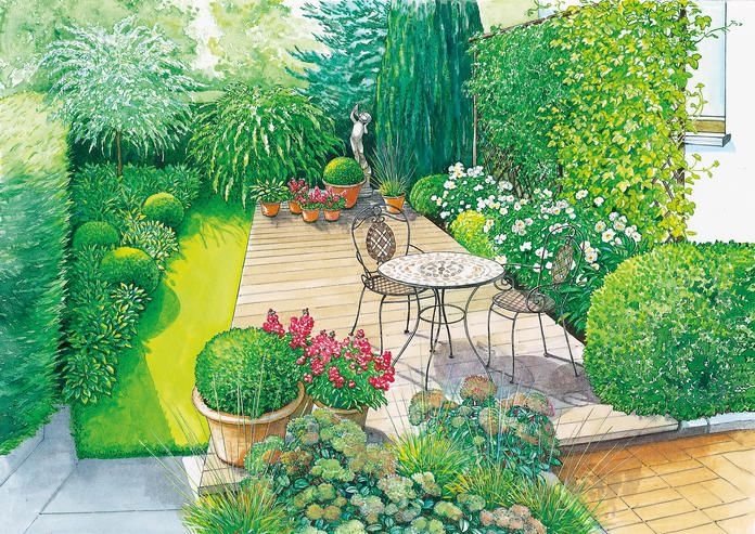 1 Garten 2 Ideen Grunes Paradies Am Haus Garten Garten Bepflanzen Gartengestaltung