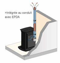 Poêle granule accentra circuit à combustion étanche