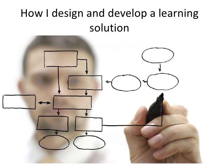http://www.slideshare.net/robbartlett/needs-assessment-and-design-guest-lecturer-eahr-210-university-of-regina