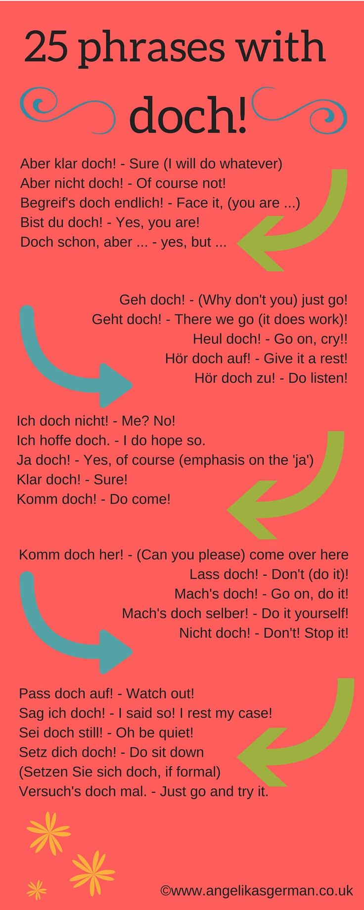 Deutsch rough Did you ever wonder what