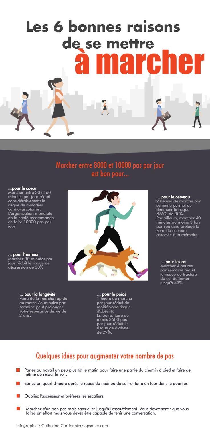 bienfaits_marche   Piktochart Infographic Editor