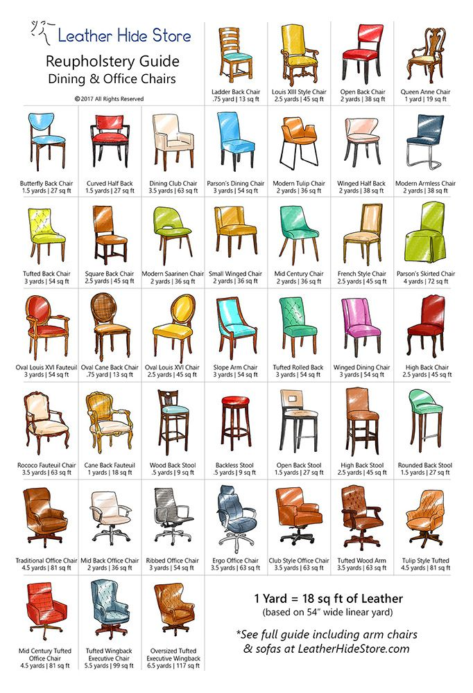 Furniture Reupholstery Guide How Much Leather Or Fabric To Buy Furniture Reupholstery Reupholstery Fabric Dining Chairs