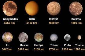 Znalezione obrazy dla zapytania rozmiary planet