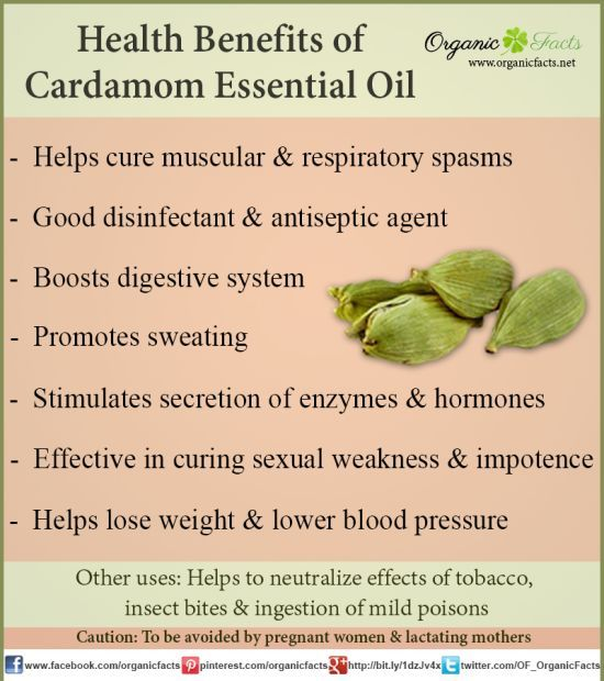 doTERRA's new oil is cardamom. This is another company's infographic about cardamom.