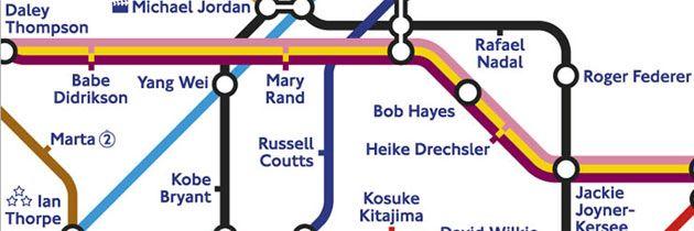 """¿Se imagina ir en el metro de Londres y escuchar: """"Next station, Rafa Nadal""""?"""