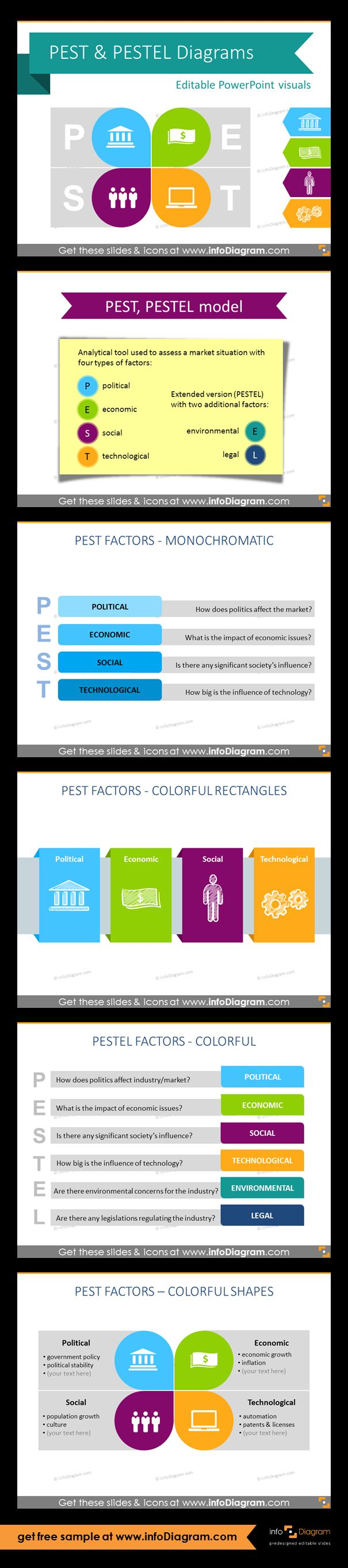 A collection of PEST and PESTEL model diagrams as pre-designed PowerPoint slides. Exemplary definition, PEST factors in different variations: monochromatic, colorful rectangles, colorful rows and shapes. Fully editable style. Size and colors easy to adjust using PowerPoint editor. Presentation template suitable for business analysis and strategy planning presentations.