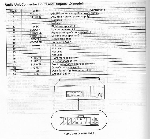 6990e01f3e27777bb4df61c811be8b99 honda element audio system 14 best honda element images on pinterest honda element honda element wiring diagram at crackthecode.co