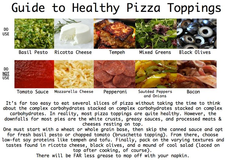 Healthy Pizza ToppingsHealthier Pizza, Healthy Pizza Tops, Healthy Stuff, Healthy Foodbeverag, Guide To, Healthy Eating, Healthy Recipe, Healthier Cooking, Healthy Living
