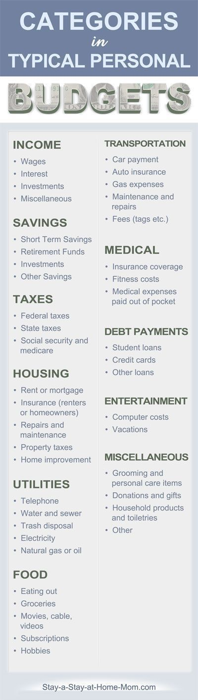Přes 25 nejlepších nápadů na téma Home Budget Template na Pinterestu - information sheet template word