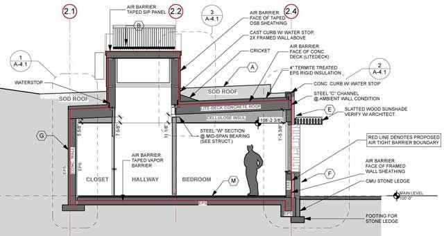 Best 25+ Earthship Home Plans Ideas On Pinterest