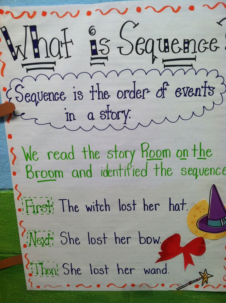 Here are the patterns for the Cute Little Witches. And below is a sequencing activity for the story Room on the Broom.