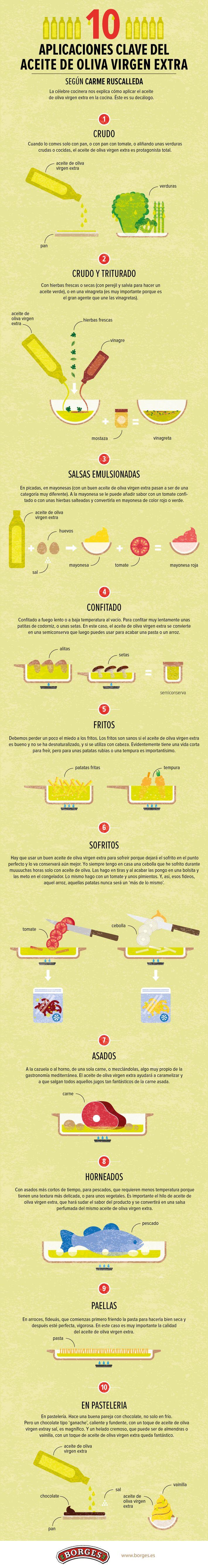 La Chef Carme Ruscalleda nos detalla 10 usos clave del aceite de oliva virgen extra en la cocina con este imprescindible decálogo #aove #aceitedeolivavirgenextra