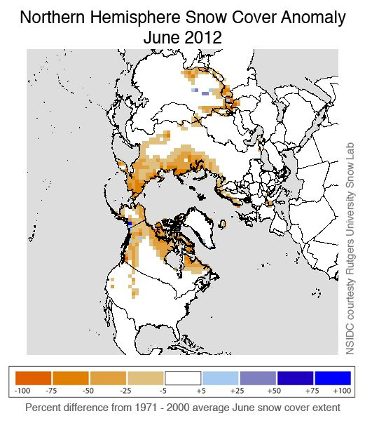 June 2012 set a record low for Northern Hemisphere snow cover extent. Map shows snow cover anomalies in the Northern Hemisphere. National Snow and Ice Data Center courtesy Rutgers University Snow Lab.