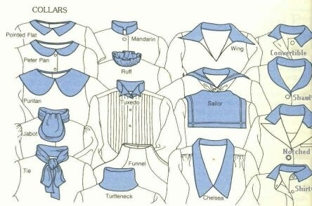Names of different collar types