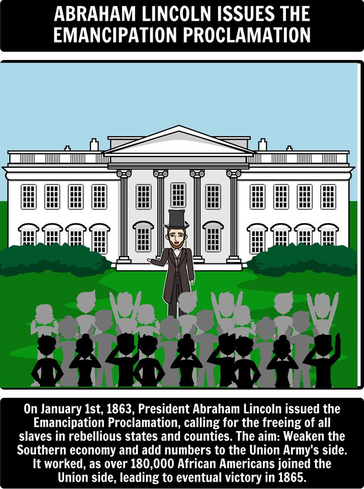 abraham lincoln and the emancipation proclamation essay Historians will attest to the fact that there was a period when all students took note of abraham lincoln as the.