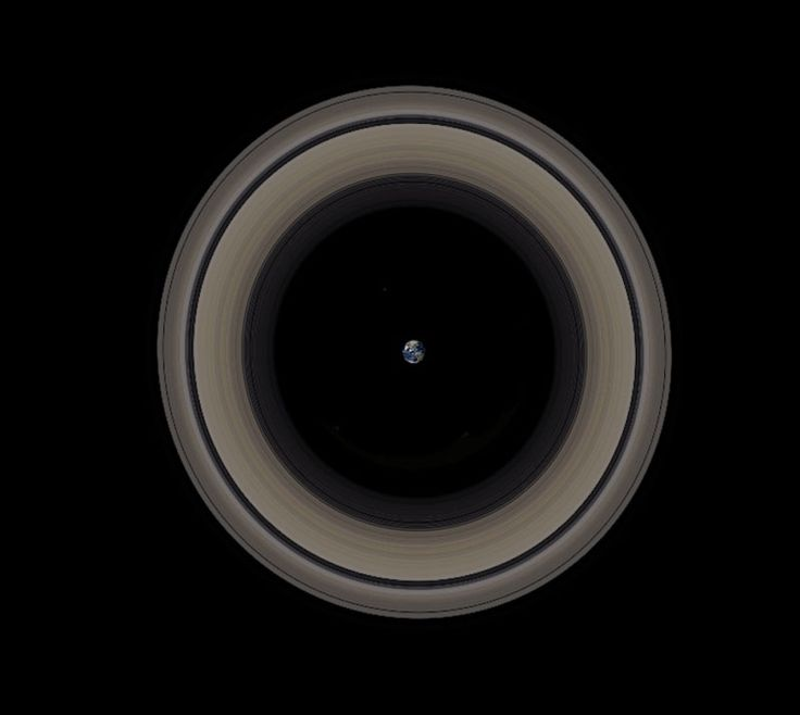 Picture of the Day: Earth Inside Saturn's Rings - Visual by John Brady @ Astronomy Central  John Brady of Astronomy Central published an interesting post that compares objects in space with Earth and even land masses on our planet. In the vi...
