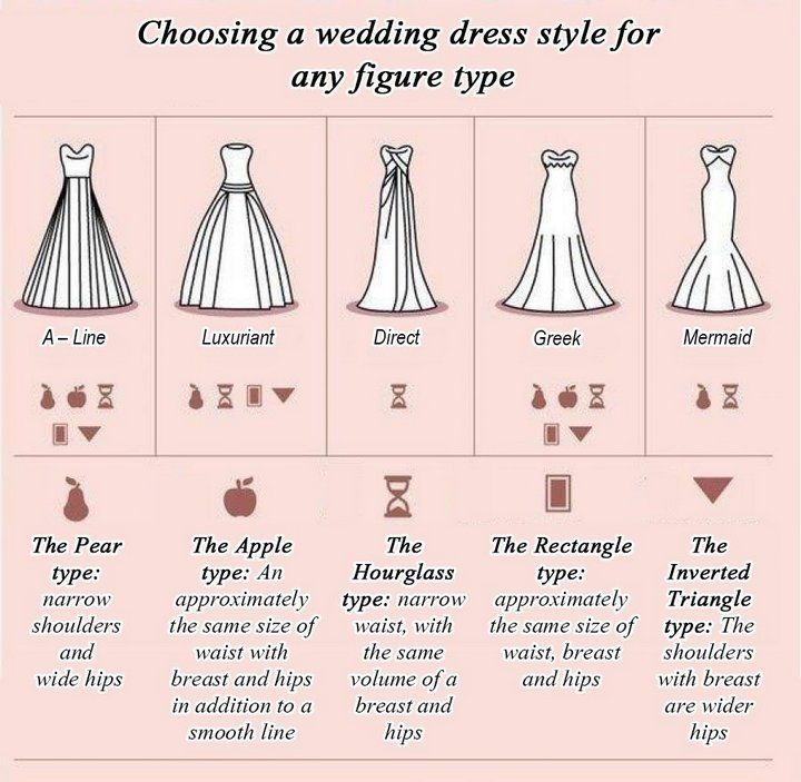Wedding Gowns For Petite Figures: 57 Best Best Wedding Dresses Images On Pinterest