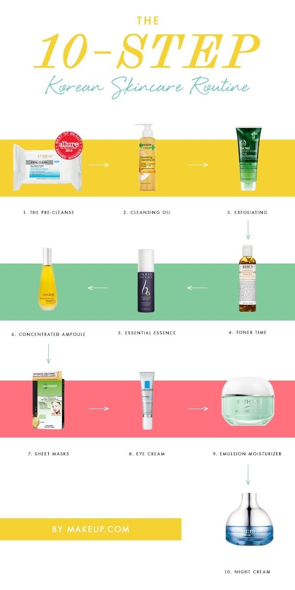 korean skincare using alot of american products