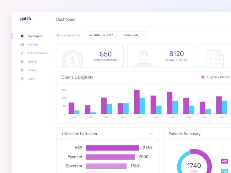 Vision insurance benefits dashboard  Design SiteUp
