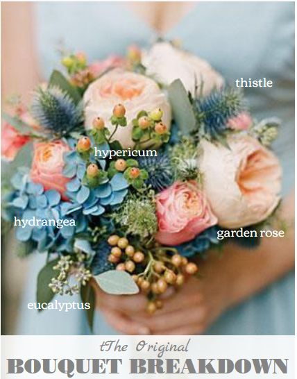 Bouquet Breakdown The 1 Resource For All Of Your DIY Wedding Flower Needs Buy