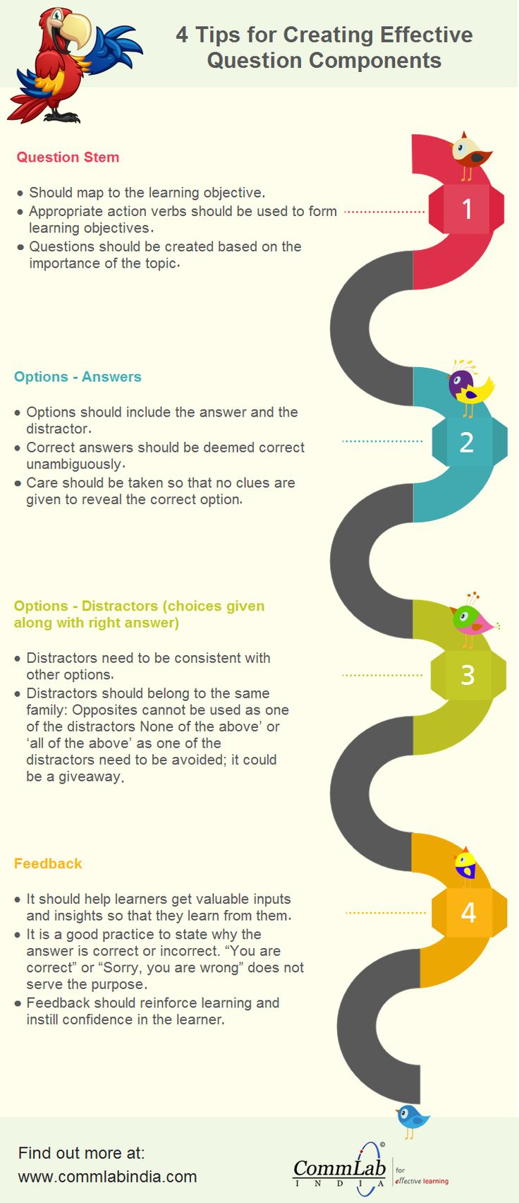 Creating Good Quiz Questions for the Assessments in Your Online Course [Infographic]
