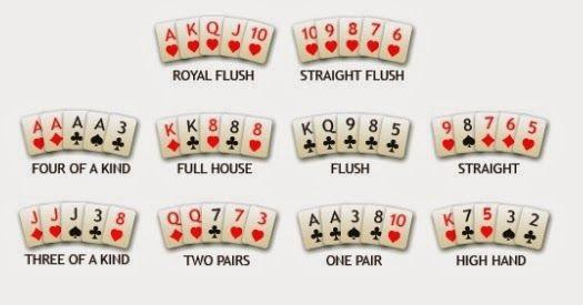 Penyelesaian Bandar Casino Poker | Sumberjudi.com