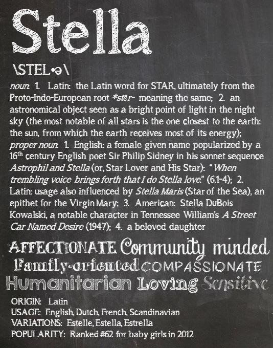 STELLA Personalized Name Print / Typography Print / by OhBabyNames, $20.00