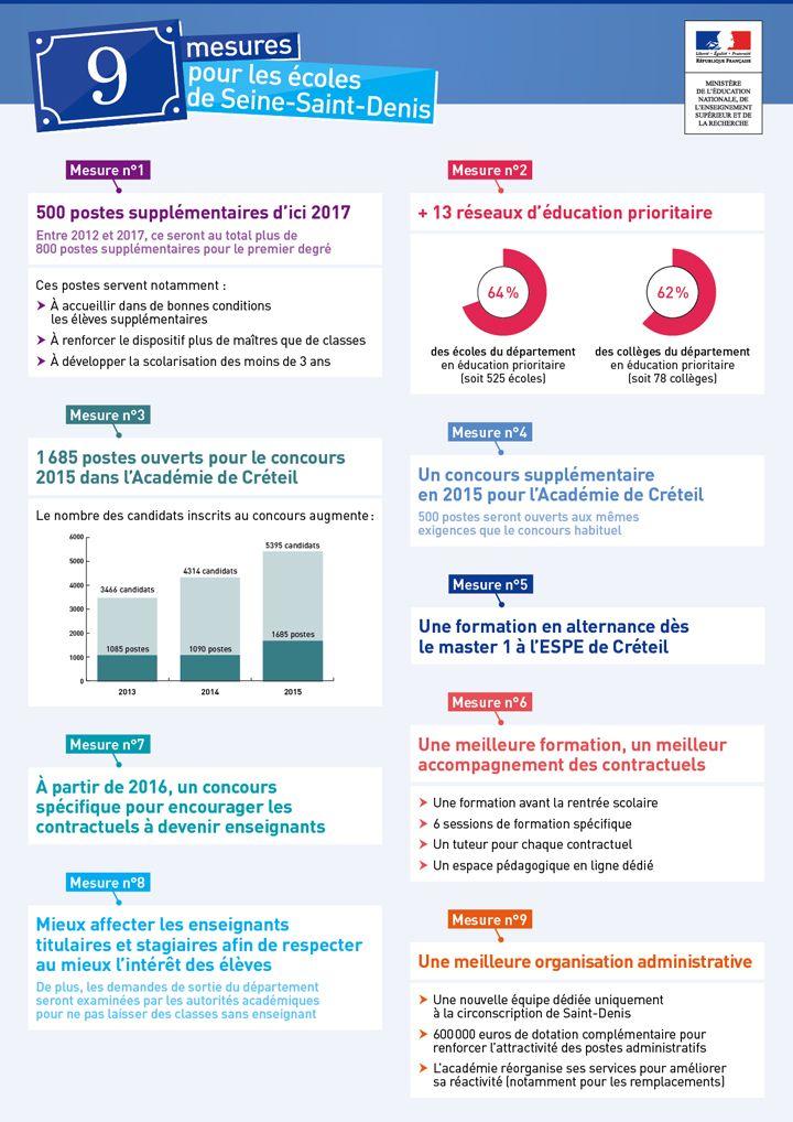 9 mesures pour les écoles de Seine-Saint-Denis - En un dossier et une infographie !