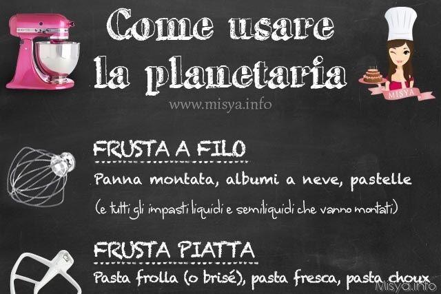 Come usare la planetaria - Misya.info