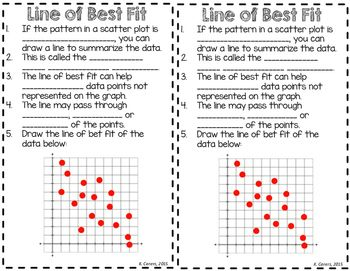 Scatter Plots and Line of Best Fit Interactive... by To the Square Inch- Kate Bing Coners | Teachers Pay Teachers