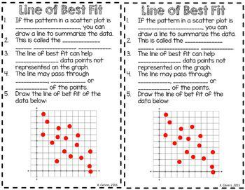 Scatter plot ile ilgili Pinterest'teki en iyi 25'den fazla fikir ...