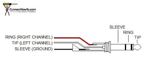 3 5 mm jack wiring diagram diagram 3 5mm jack wiring diagram blog