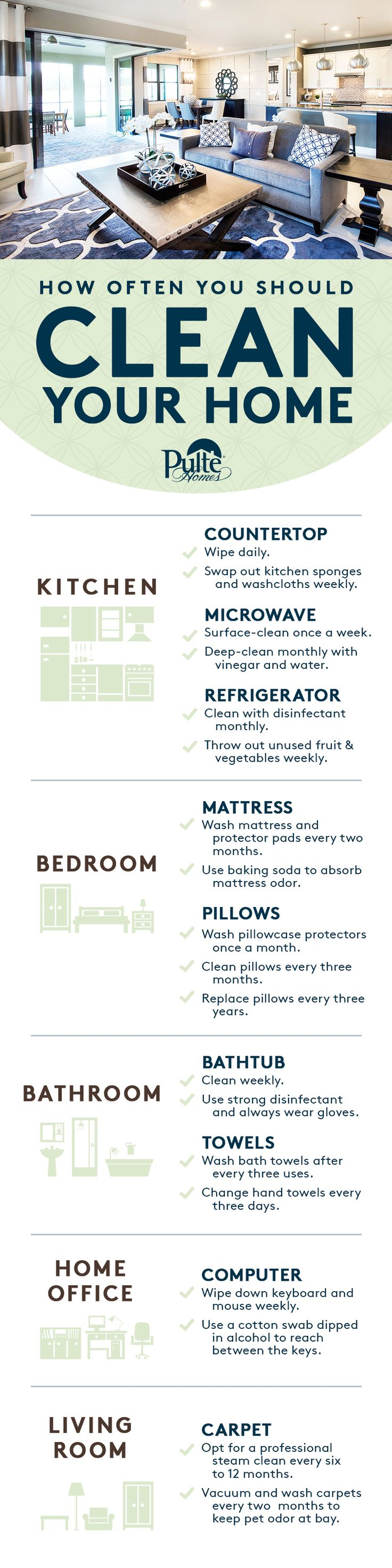 25 best ideas about deep cleaning schedule on pinterest deep cleaning lists cleaning lists How do you clean your bedroom