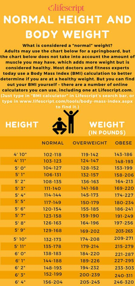 Best 25+ Baby height weight chart ideas on Pinterest Baby girl - weight chart for boy