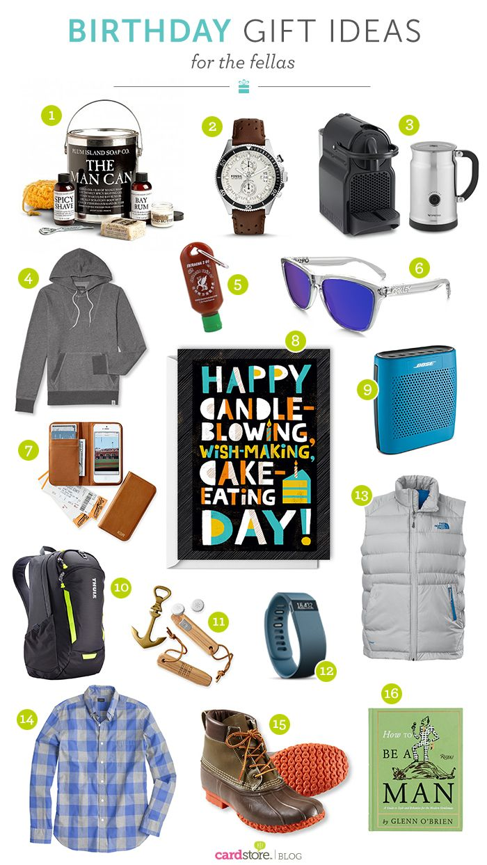 Finding birthday gifts for guys can be tough. Here's a list to help you find the perfect gift for all the men in your life!