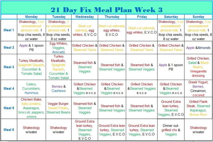21 Day Fix Week 3 Results and Meal Plan-great info for my 21 Day Fix ...
