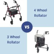 Which is the best rollator for you ? Rollators come in all different weights, styles and designs and are a great mobility aid for the elderly !